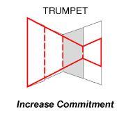 mkteer.vn Trumpet ft. Bow tie