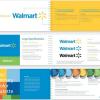 Brand Guidelines, Hướng dẫn thực hành + 6 template tiêu biểu