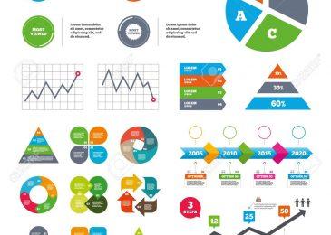 Báo cáo Nghiên cứu thị trường – Cách dùng 5 dạng biểu đồ thường gặp ở Việt Nam